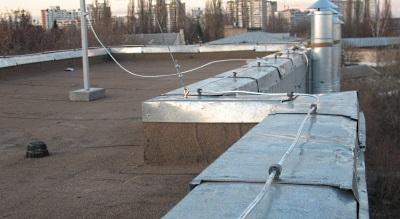 Монтаж системы заземления и молниезащиты в Киеве